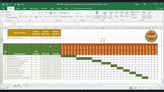 TECH-005 - Erstellen Sie eine schnelle und einfache Zeitachse (Gantt-Diagramm) in Excel