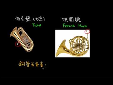 管樂家族:銅管家族