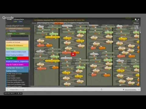"3 Secrets to Acquiring ""Profitable"" MT4 EA's"