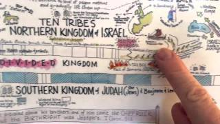 This color illustrated timeline of Israel depicts the history of bo...