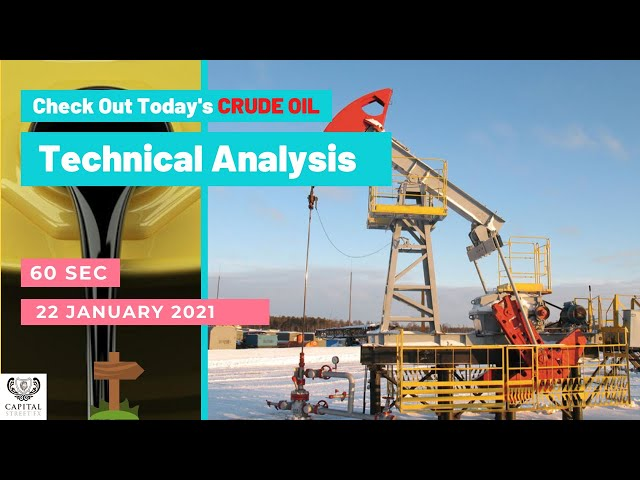 60 Seconds CRUDE OIL Technical Analysis | Change Your Strategy | Capital Street FX | 22  Jan 2021