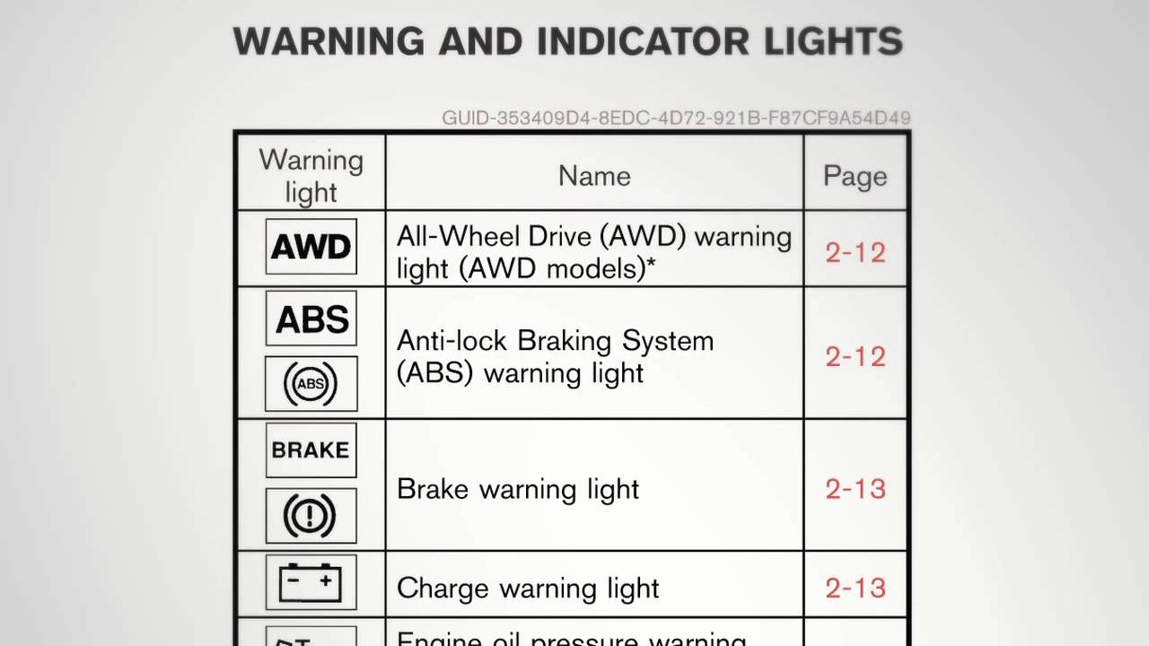 2012 nissan murano warning and indicator lights youtube nissan pathfinder 2007 service manual pdf 2007 nissan pathfinder owner's manual