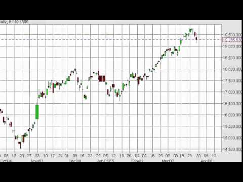 Nikkei Technical Analysis for March 30 2015 by FXEmpire.com