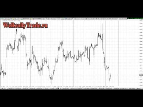 Форекс стратегия математика как шли торги на валютной бирже сегодня