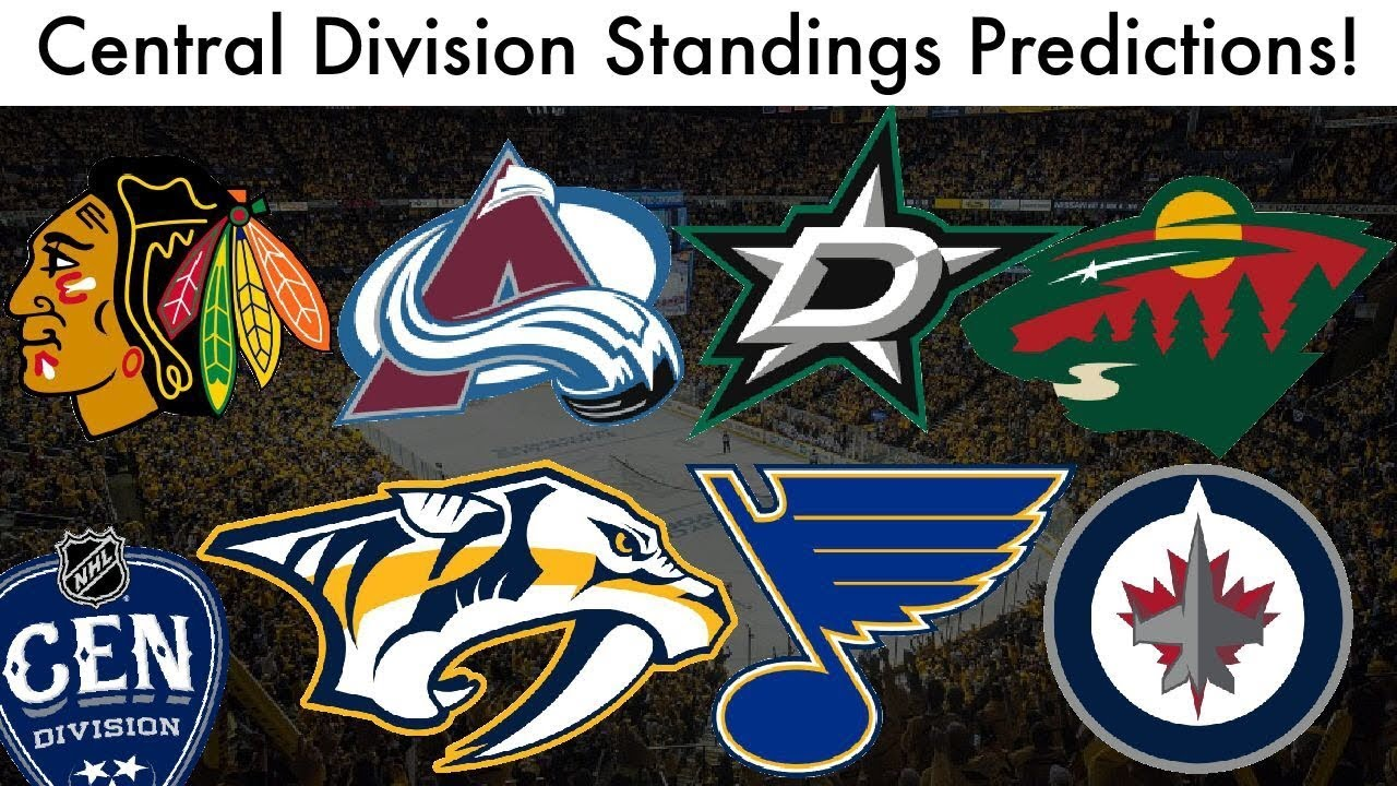Image result for nhl central division