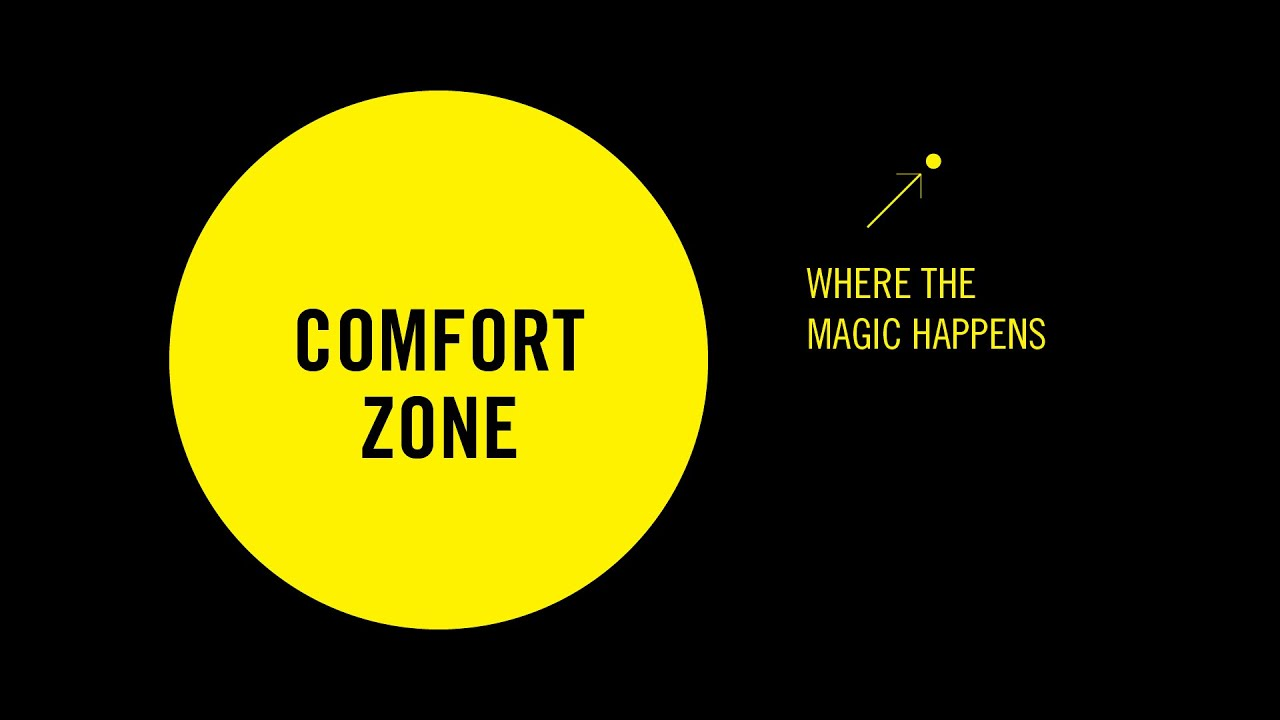 Break out of your comfort zone youtube for Comfort zone