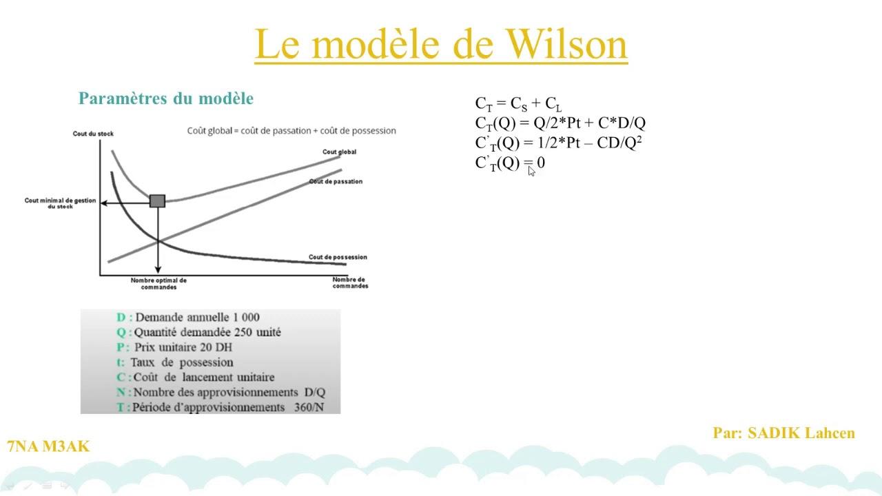 22 Controle De Gestion Gestion Des Approvisionnement Le Modele De Wilson Youtube