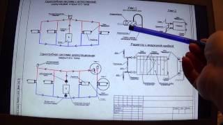видео Какое давление в системе отопления многоэтажного дома? Обзор