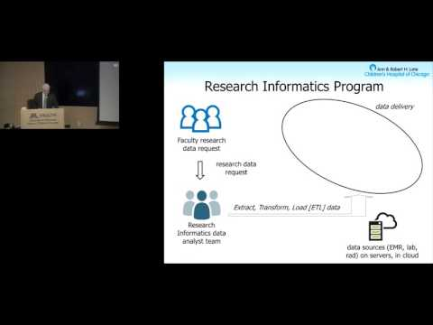 """Using Clinical Data to Improve Outcomes..."" by Dr. Michael Miller"