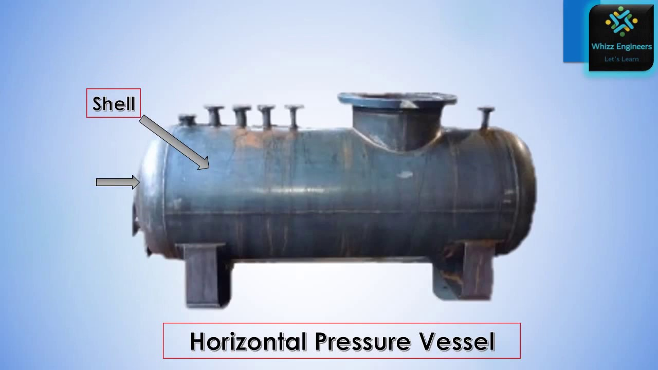 What is Pressure Vessel (PV)? PV as ASME Section VIII Div  1, PV Parts &  Types @Whizz Engineers