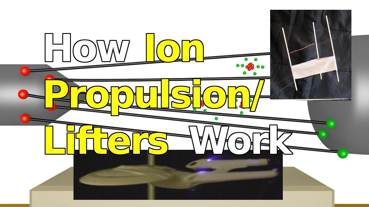 force diagram ion engine [ 1280 x 720 Pixel ]