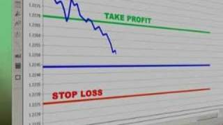 FOREX Training | FOREX Trading | FOREX Video
