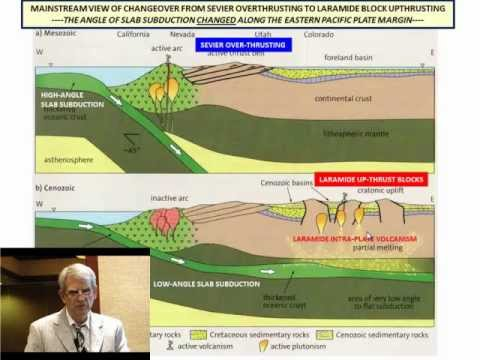 Impact of Laramide Movements on Northern Hemisphere Hydrocarbon Systems