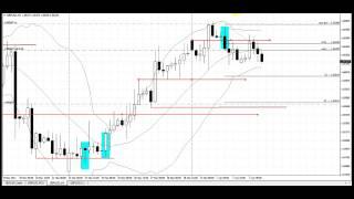 Inside Break Check Pattern | Live Forex Trade | GBPUSD |  4 Hour Chart