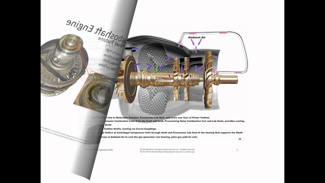 Thermoelectric Generator Diagram 6 Way Venn Rocket Engine Animation Free Image For
