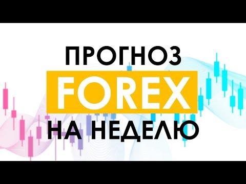 Рекомендации на неделю (форекс) с 01.04.2019 по 05.04.2019