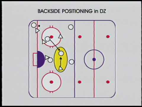 Checking for Ice Hockey 4 Vol DVD Series Preview