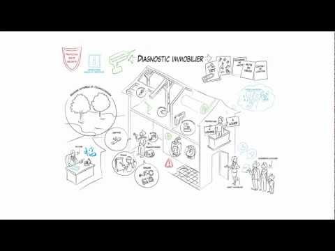 Agenda Diagnostics : le diagnostic immobilier