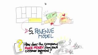 كيفية بناء بدء التشغيل - L1.5A - نماذج الأعمال & الزبون. Dev - 7 - B. M. قماش مصادر الدخل