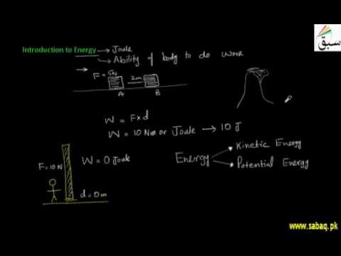 Introduction to Energy in Urdu
