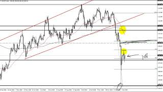 USD/JPY Technical Analysis for January 14, 2019 by FXEmpire.com