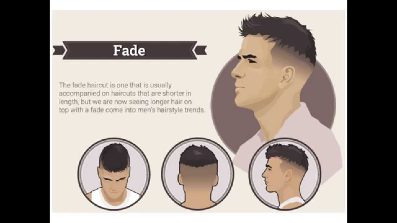 Mens Popular Hairstyles Youtube