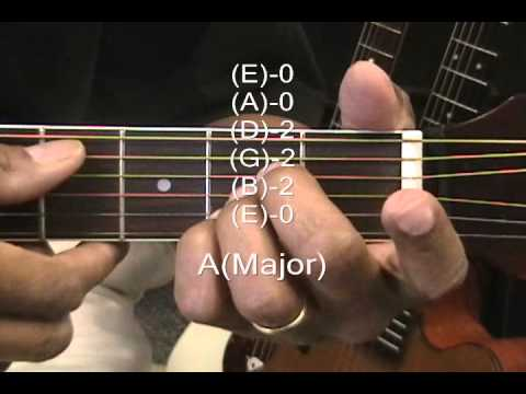 Guitar Chord Form Tutorial #97 Elvis Presley Style Blue Christmas Chords How To Play On Guitar TABS