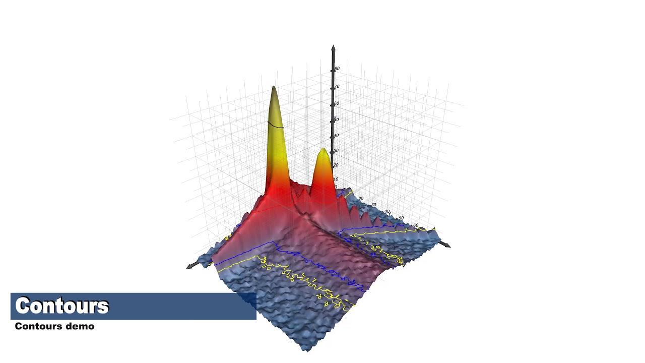WPF chart by AtomicusChart®