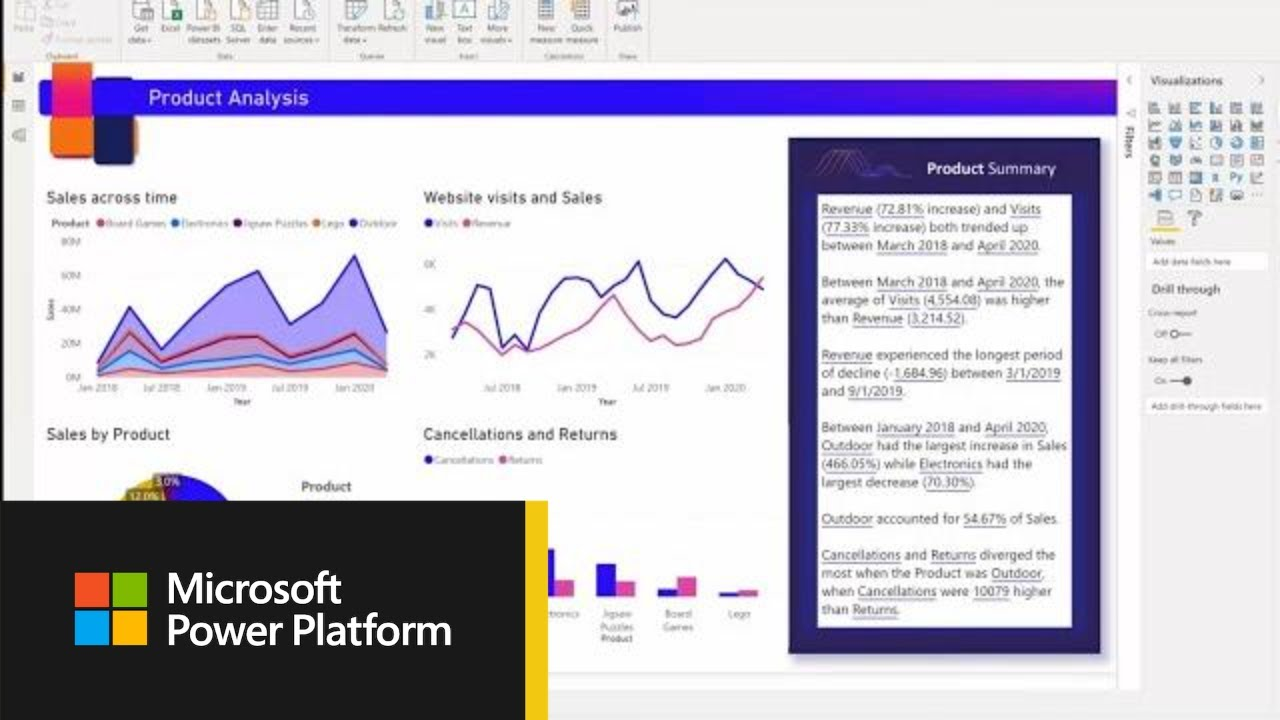How to use Smart Narrative with Power BI
