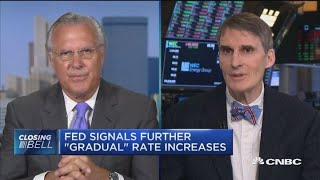 Fed's signal for 'gradual' rate increases was boring, but the right move: Fmr. Dallas Fed president