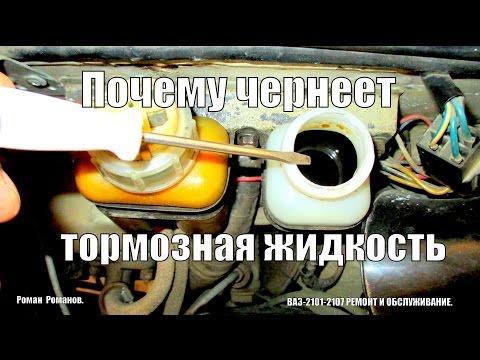 Как заменить масло на квадроцикле? | Замена моторного масла