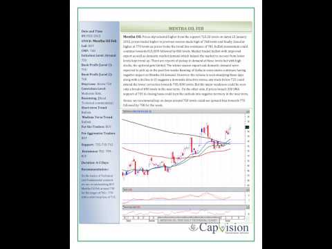CAPVISION'S Weekly Agri Commodity Report 09 feb2015