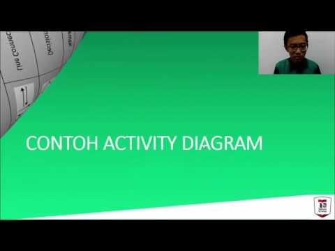 UML (Unified Modeling Language) | Bagian 2