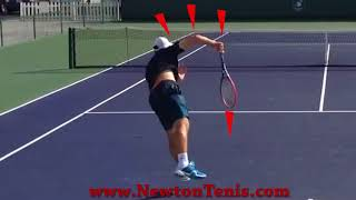 Newton Tenis - Kick service like a Dominic Thiem