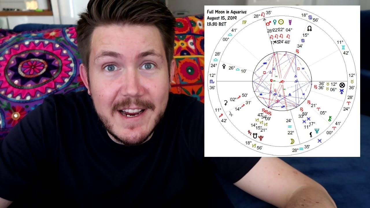 Full Moon in Aquarius August 15, 2019   Gregory Scott Astrology
