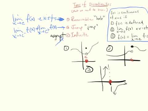 3 types of discontinuity - removable, jump, infinite