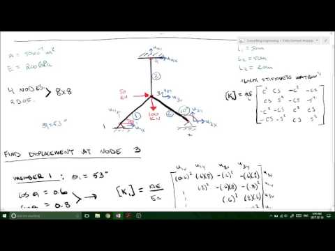 Calculate Nodal Displacements using Local and Global Stiffness Matrix  EXAMPLE (Part 1 of 2)