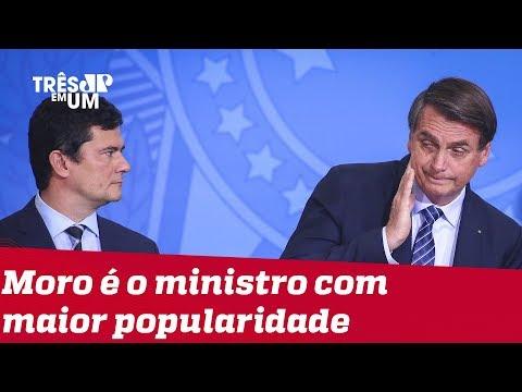 Popularidade de Sergio Moro atinge 54% e supera a de Bolsonaro