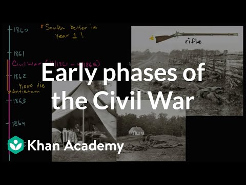 Early phases of Civil War and Antietam  US History  Khan Academy