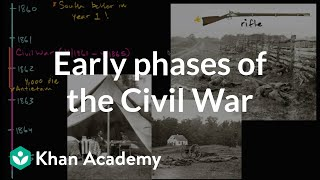 Early Phases Of Civil War And Antietam