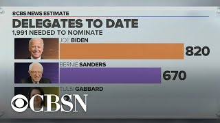Biden expands lead over Sanders following March 10 primaries