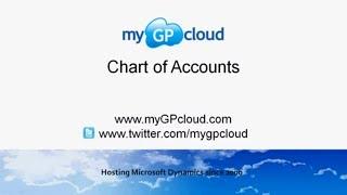 Dynamics GP Chart of Accounts