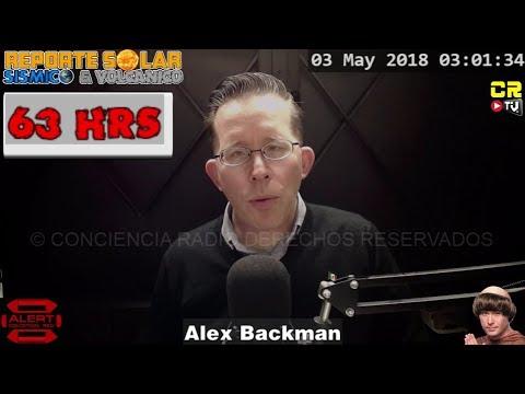 Alex bakman