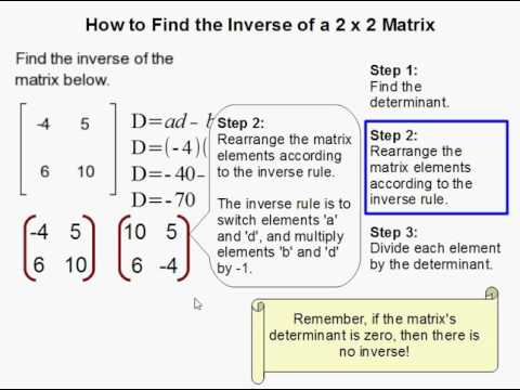 how to find the inverse of a matrix youtube. Black Bedroom Furniture Sets. Home Design Ideas