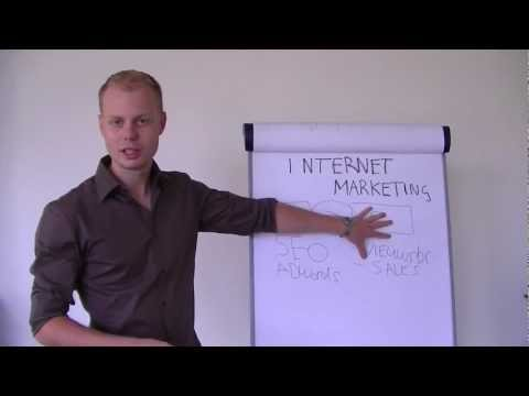 Spoedcursus internet marketing