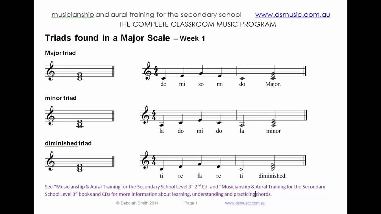 Major minor and diminished triads in a major scale 10 weeks of major minor and diminished triads in a major scale 10 weeks of solfa program video 4c hexwebz Choice Image