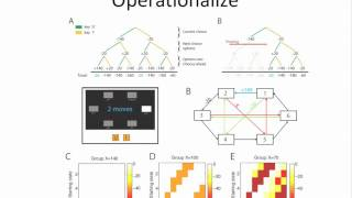 Peter Dayan: Interactions Between Model-Free and Model-Based Reinforcement Learning