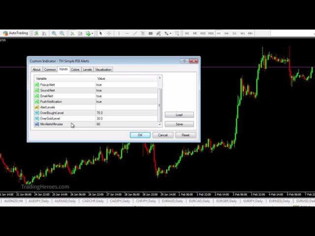 Setup Mt4 Rsi Alerts Indicator Metatrader 4 Tutorial Youtube