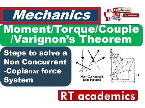 Engineering Mechanics II force, moment and couple