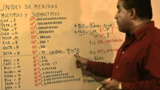 Entendiendo Los Bits, Bytes, KBytes, MBytes, GBytes, TBytes - Parte 2